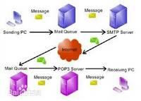 SMTPlogo