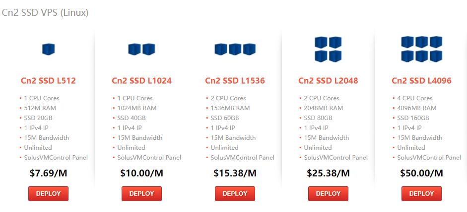 RAKsmart美国VPS CN2网络首台半价 - 第2张  | 爱好网