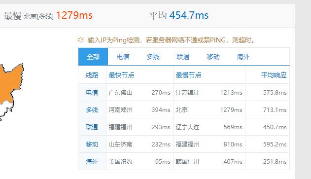 ArubaCloud VPS评测,最低1€/月 - 第3张    爱好网