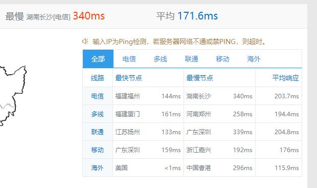 CloudCone VPS促销,最低.75/月,附评测 - 第3张  | 爱好网