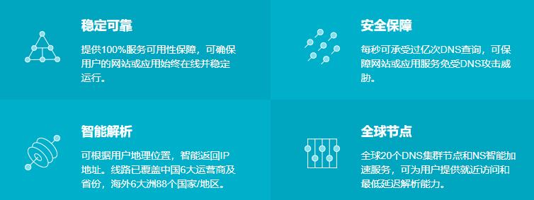 图片[4]-国内免费可用的域名解析服务-李峰博客